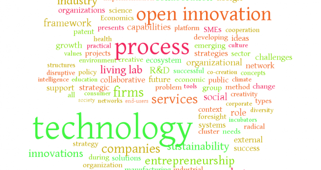 Trending Topics in Innovation Management