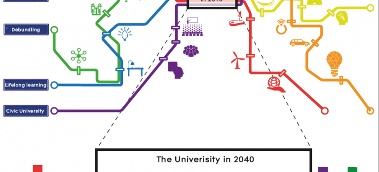 university2040