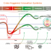 Crisis-Triggered Innovation Systems